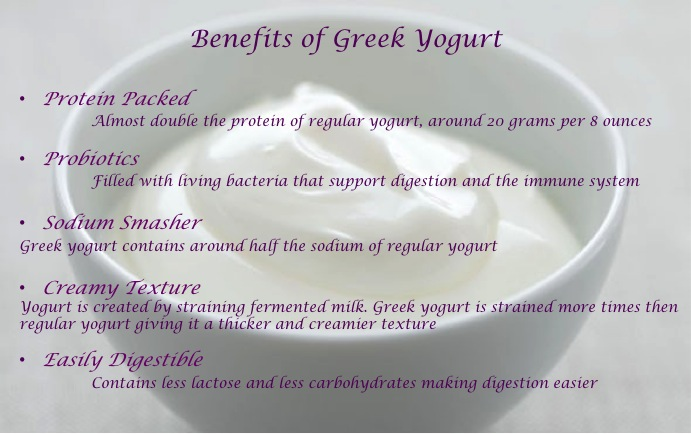 Greek yogurt health benefits